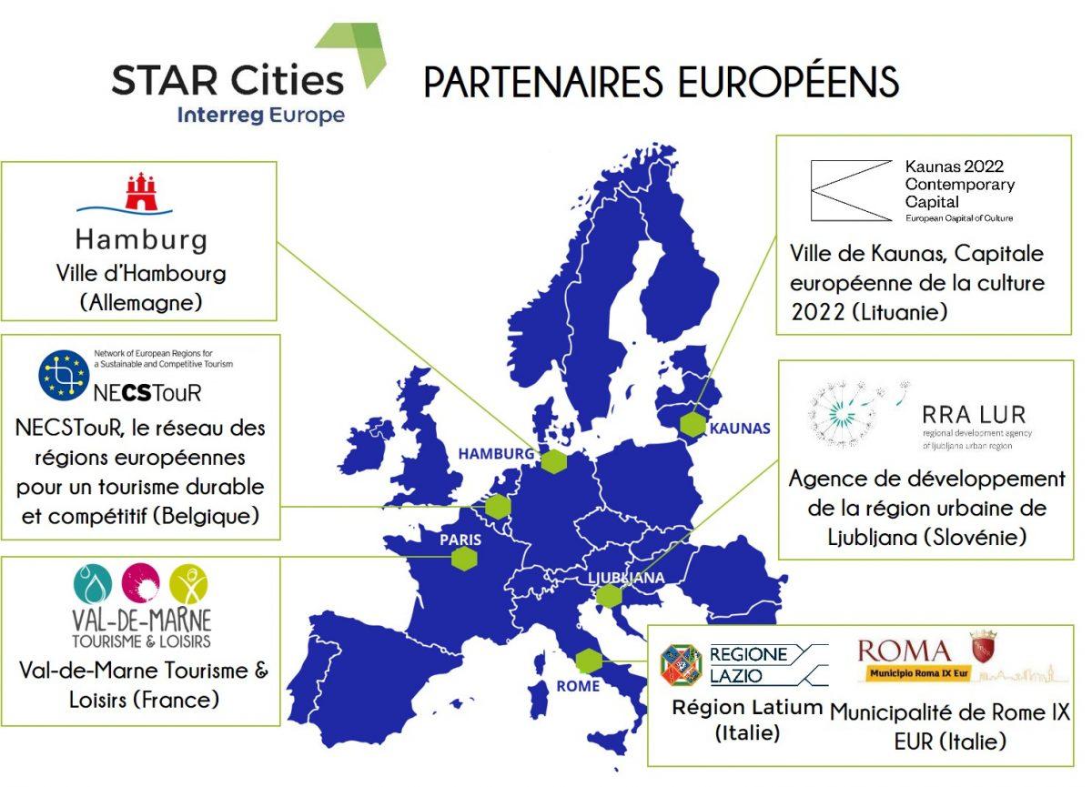 Les partenaires européens du projet STAR Cities